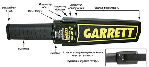 http://torgdetectors.ru/images/upload/superscanner-shema.jpg