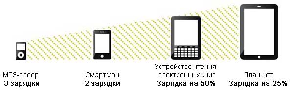 http://torgdetectors.ru/images/upload/zaryazhaemie-ustroistva-guide10-Plus-mobile-Kit.jpg